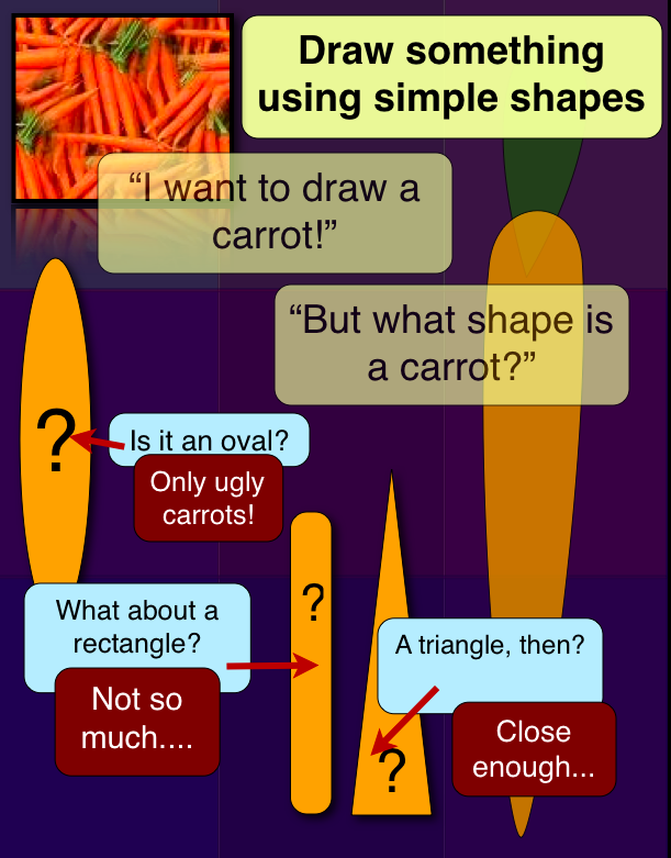 carrot-2