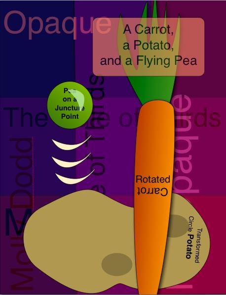 carrot-potato-pea