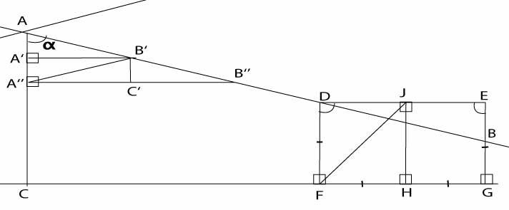 Diagram For Essay