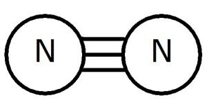 nitrogen3
